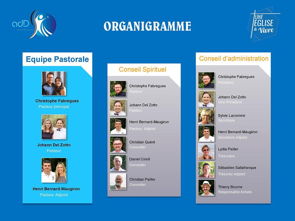organigramme ADDLV-page-001.jpg