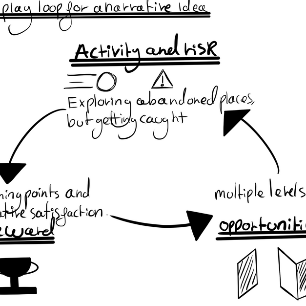gameplay_loop_for_a_narrative_idea.png