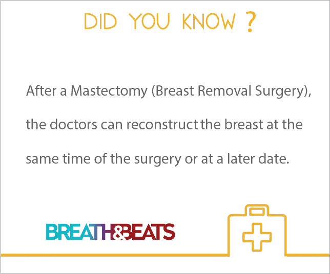 Breast Cancer Fact