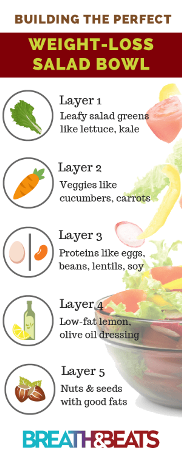 Salad For A Weigth Loss Diet Infographic