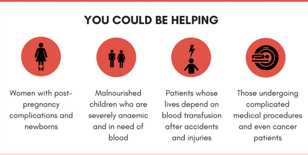 Why Is Blood Donation Important