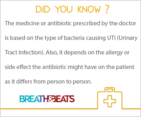 UTI Urinary Tract Infection Medical And Health Infographic