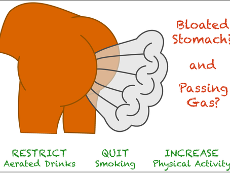 Flatulence (Gas) Causing Discomfort? Here's How To Beat The Bloat