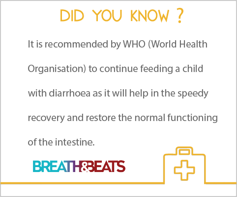 Diarrhoea Prevention Medical And Health Infographic