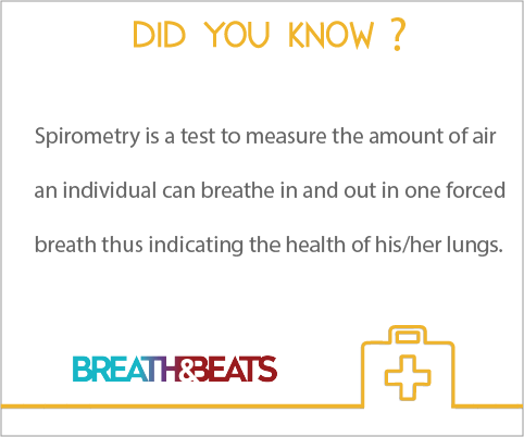 Asthma Diagnosis Spirometery Health And Medical Infographic