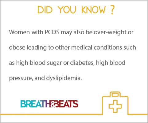 PCOS Symptoms Gynaecologist Medical And Health Infographic