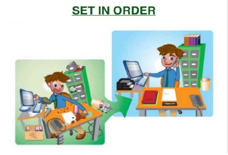 Step 2: Set in Order