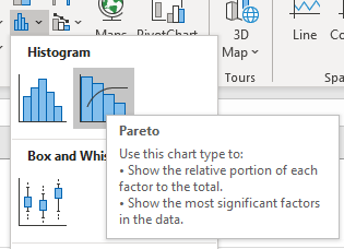 how to make Pareto Chart in Excel. Sample.