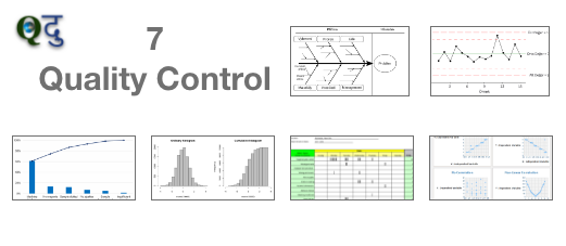 Introduction of 7 QC tools for process Improvement with Examples