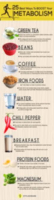 μασαζ ανατολης διατροφη