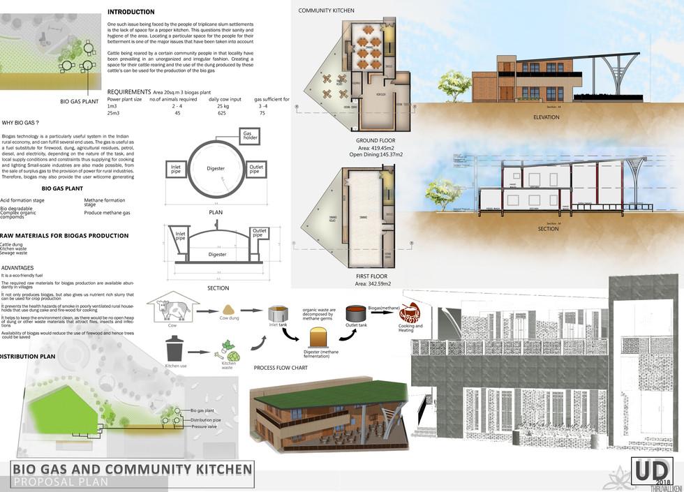 Bio gas and Community kitchen