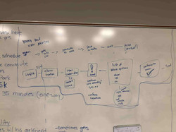 user journey and user flow