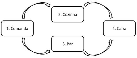 Figura-1-Esquema-de-Funcionamento-da-Com