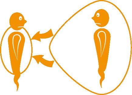 Relation humaine néfaste - absorption d'énergie
