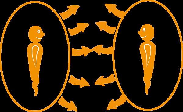 Relation humaine saine - échange d'énergie mutuel
