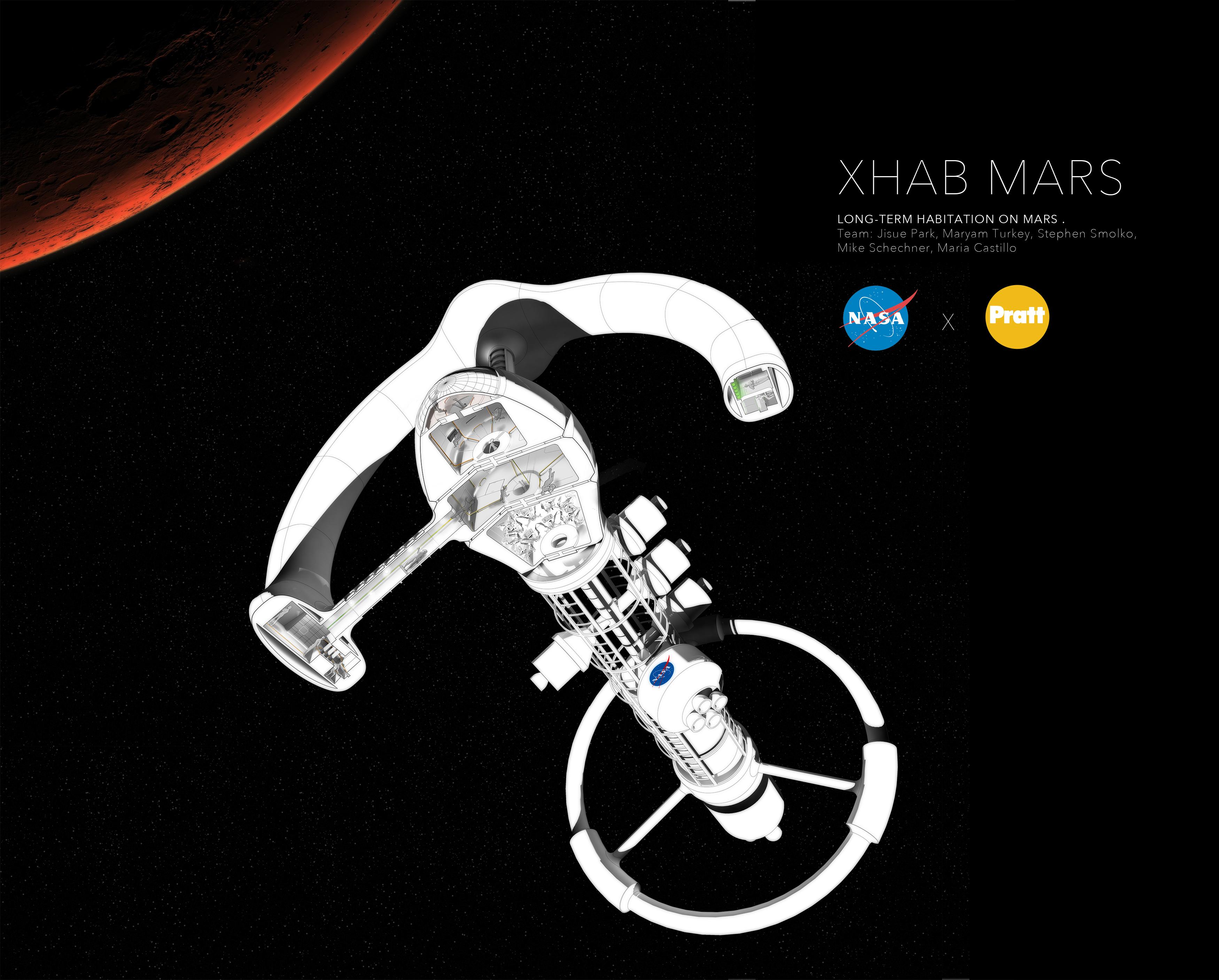 _NASA XHAB
