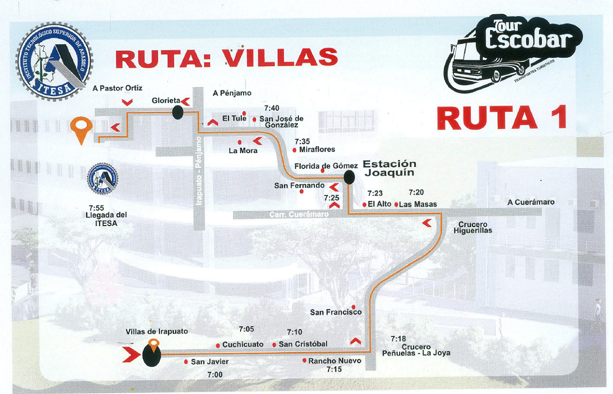 ruta1-villas