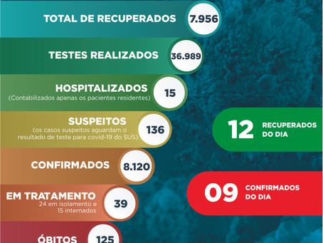 Cresce número de casos suspeitos de infecção por coronavírus em Gramado