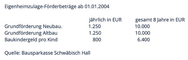 Bildschirmfoto 2020-01-01 um 22.02.49.pn
