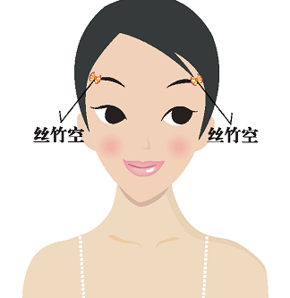 Acupressure Points for Facial