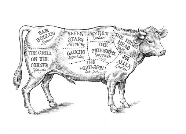 Burger Cow