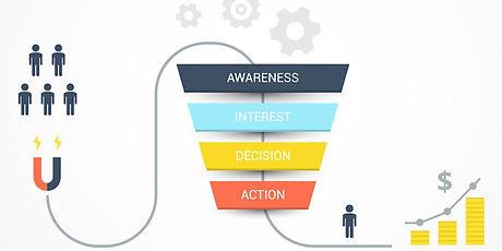 high level marketing strategy google ads