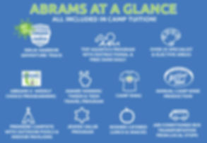 Abrams at a glance chart