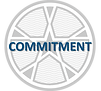 Commitment Circle.png