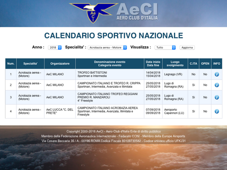 volo acrobatico: il calendario del Campionato Italiano di Acrobazia a Motore 2018