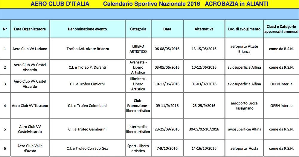 campionato italiano, acrobazia in aliante, calendario gare