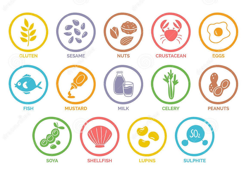 EU Food law: Commission Notice on Allergen Labelling