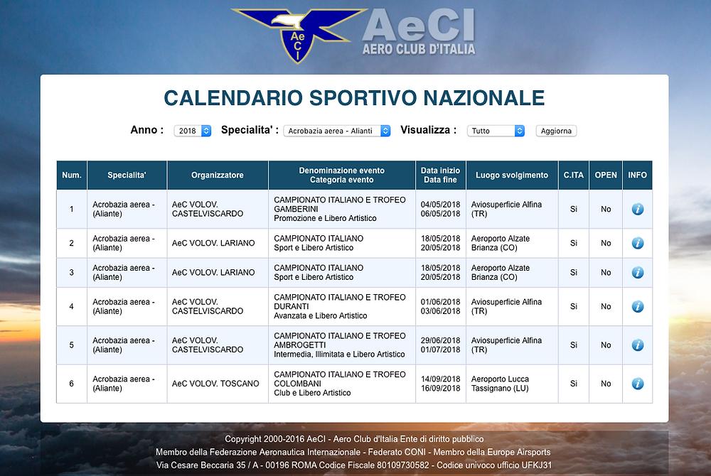 volo acrobatico, il calendario del campionato italiano di acrobazia in aliante 2018