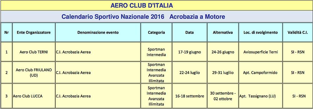 calendario gare, campionato italiano, acrobazia a motore, volo acrobatico