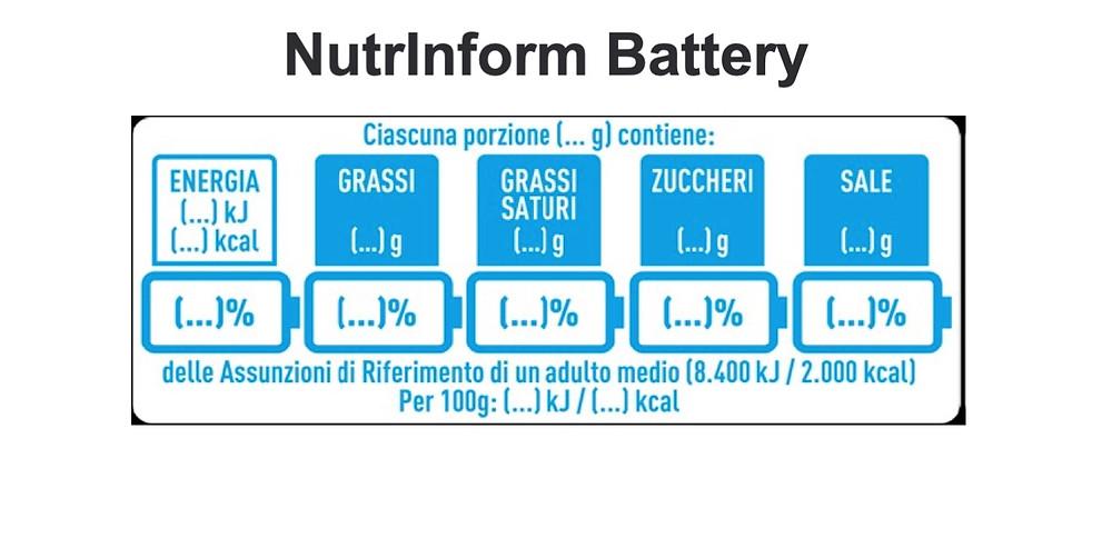 Nutrinform Battery