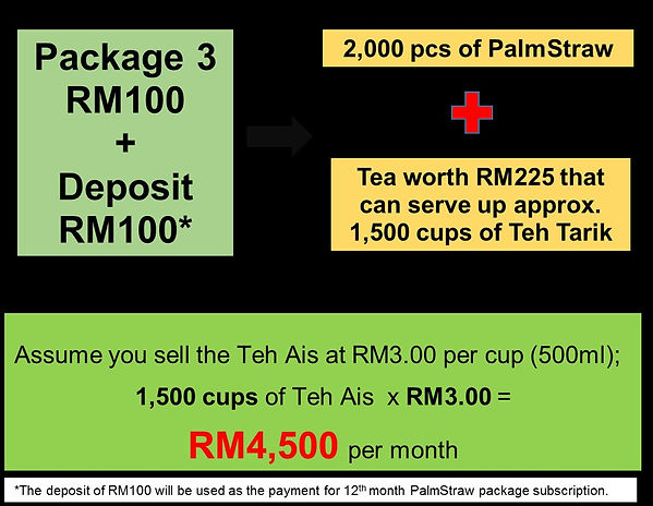 Benefit of PalmStraw Package Subcription