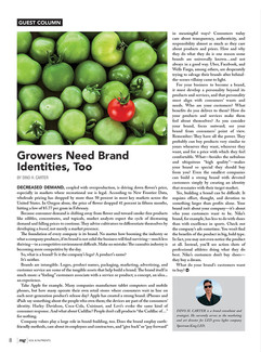 Article about branding