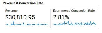 tarot cbd sales Q3.jpg