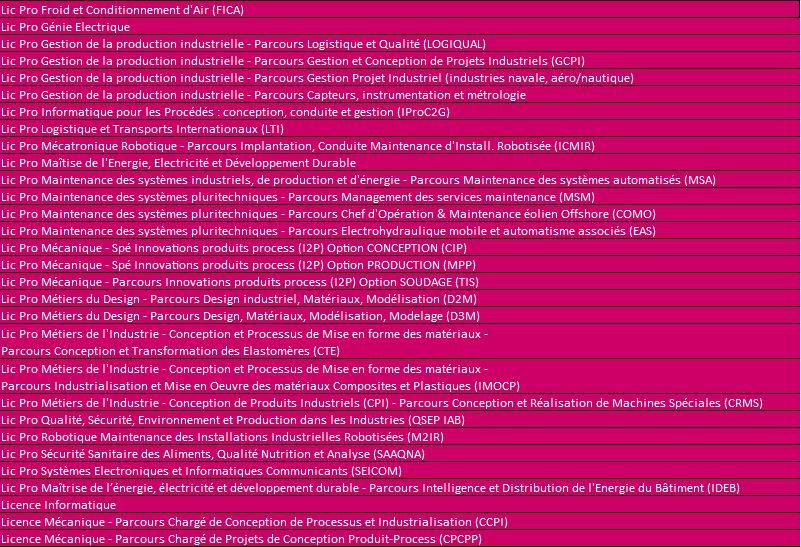 licences.PNG