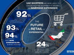 New Epson study reveals experiential and immersive experiences could drive retail growth in the UAE