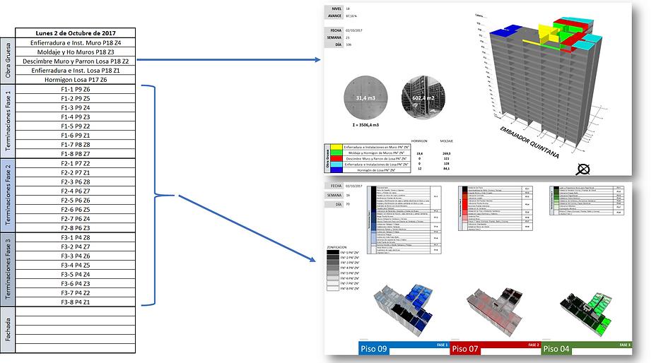 Programa diario con visualizacion.png