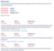 Client Reviews zocdoc 1.png
