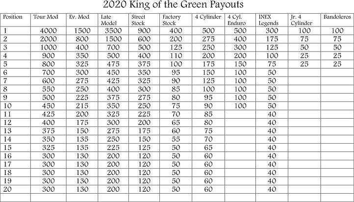 KOTG Payout.jpg