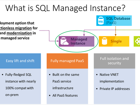 Remove Azure Migration Blockers With Azure SQL Managed Instances