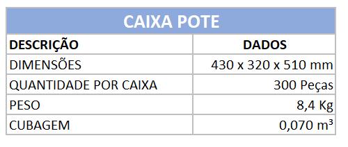 POTE 500 CM CAIXA.PNG