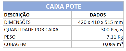 POTE 500ML CAIXA.PNG