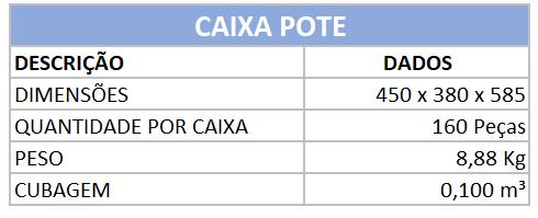 POTE 2LF CX.PNG