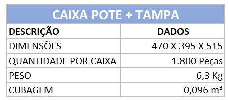 120 POTE + TAMPA CX.PNG