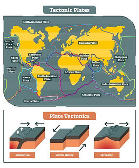 tectonic-plate-map-on-transform-plate-bo