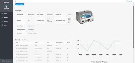 Device-specific view of Phizzle EDGMaker Data Management Platform dashboard, pharmaceutical manufacturing dashboard use