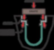 Trench drain load transfer diagram